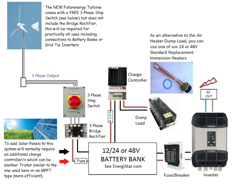 3phasesystem wind turbines wind turbine charge controller wiring diagram at fashall.co